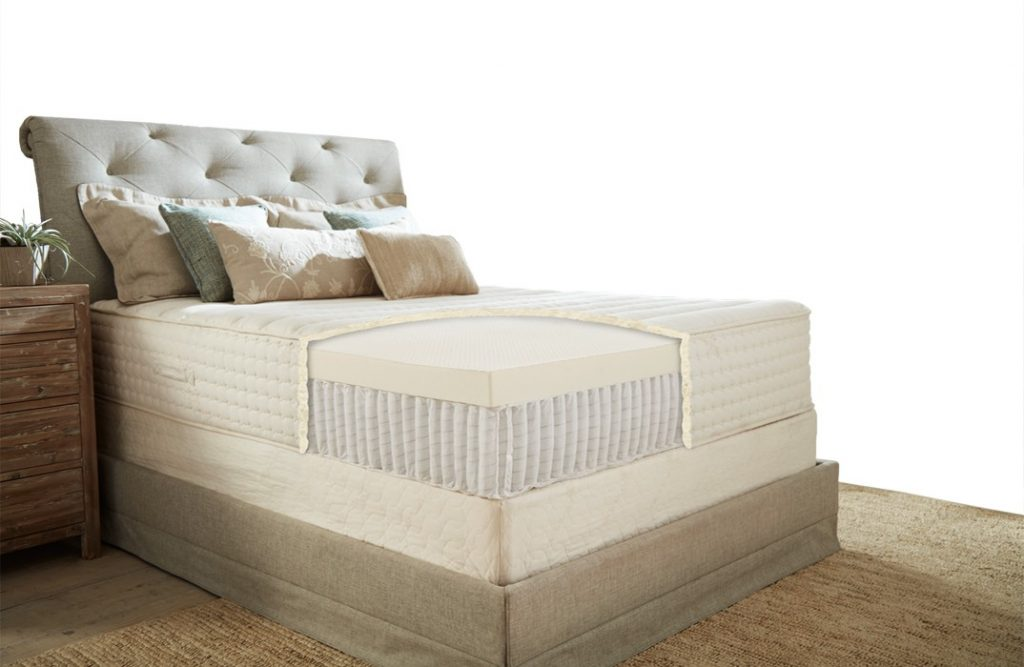 Try Any Mattress of Your Choice RISK-FREE @ Home W/ Free Delivery Luxury_Bliss_mattress-1024x667 Best Mattress for Back Pain Mattresses Sleep Science  best mattresses back pain back pain mattress
