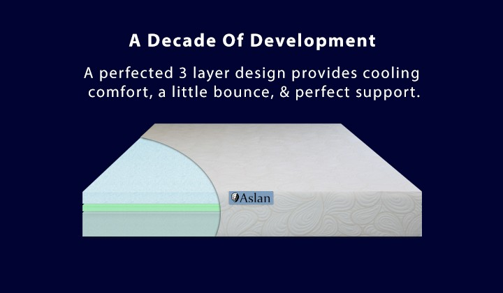 Try Any Mattress of Your Choice RISK-FREE @ Home W/ Free Delivery aslan-mattress-720x420 Aslan Mattress Review ($250 off)