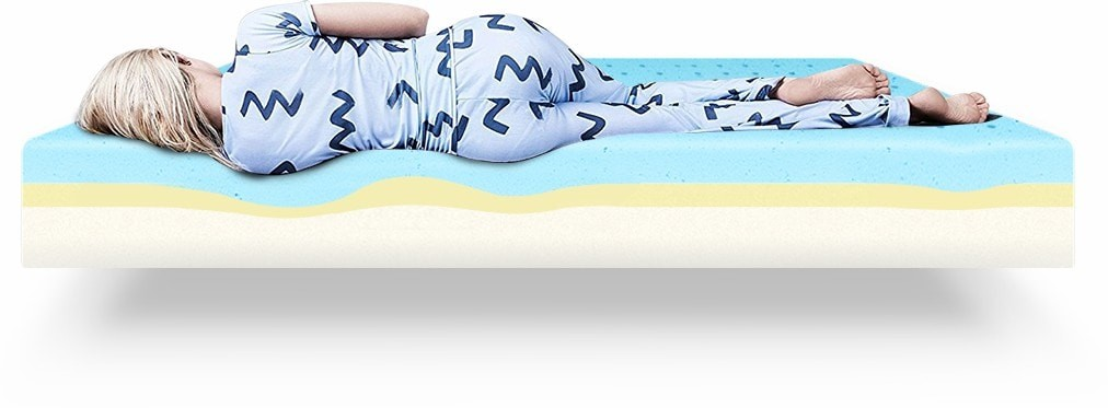 Try Any Mattress of Your Choice RISK-FREE @ Home With Free Delivery woman-3-layers Nighslee review (up to $200 off + free pillow)
