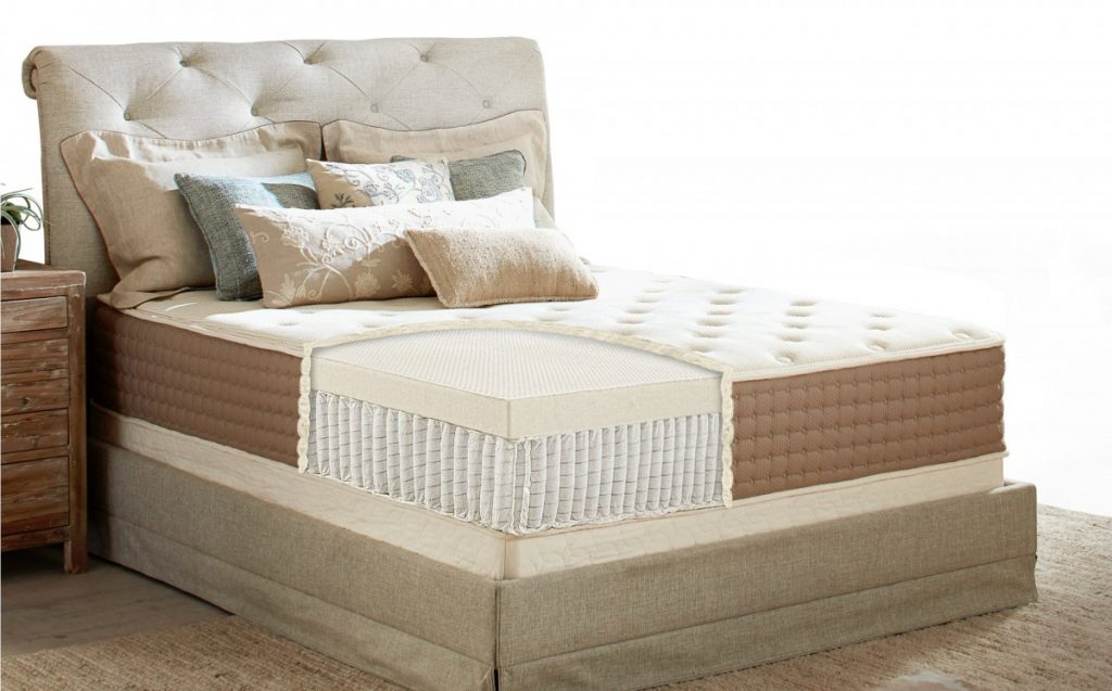 Try Any Mattress of Your Choice RISK-FREE @ Home W/ Free Delivery Eco_Terra_Latex_Mattress-1024x637 Best Latex Coil Hybrid Mattress Reviews