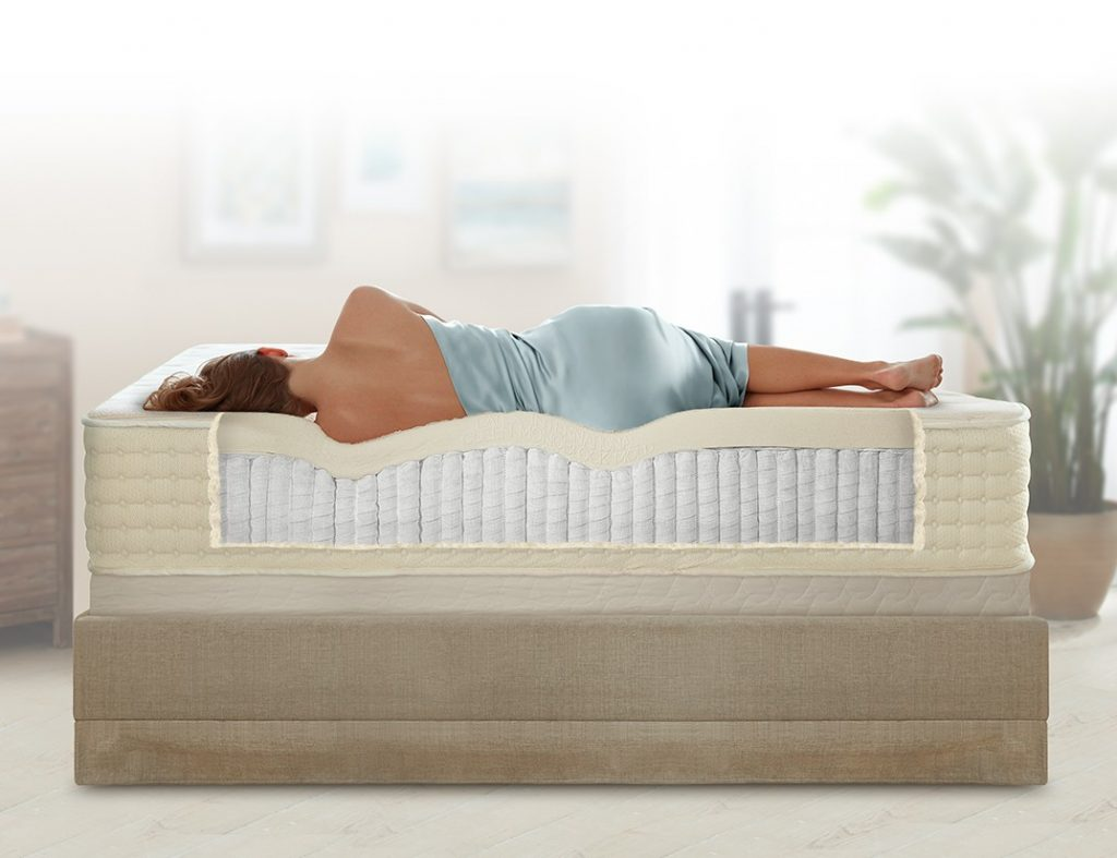 Try Any Mattress of Your Choice RISK-FREE @ Home W/ Free Delivery Luxury_Bliss_12_mattress-1024x787 Best Latex Coil Hybrid Mattress Reviews