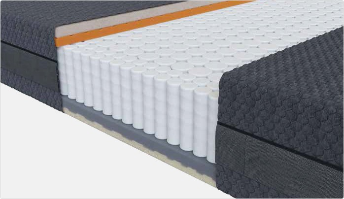 Try Any Mattress of Your Choice RISK-FREE @ Home W/ Free Delivery layla-hybrid-4 Layla ($300 Deal)